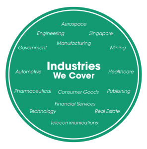 industries we cover